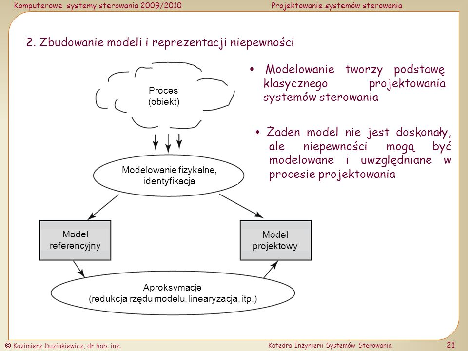 2. Zbudowanie modeli i reprezentacji niepewności