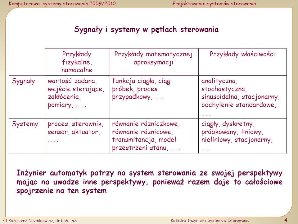 Sygnały i systemy w pętlach sterowania