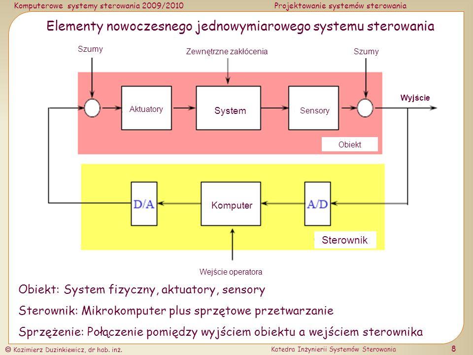 Elementy nowoczesnego jednowymiarowego systemu sterowania