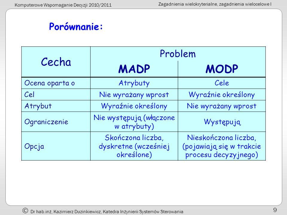 Cecha MADP MODP Porównanie: Problem Ocena oparta o Atrybuty Cele Cel