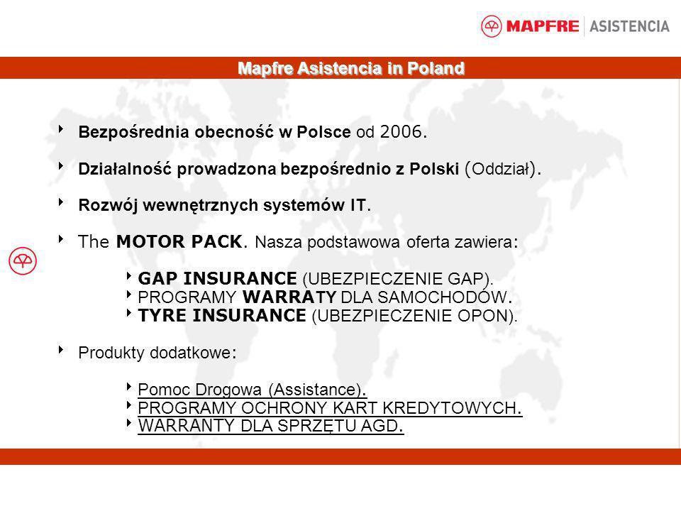 Mapfre Asistencia in Poland