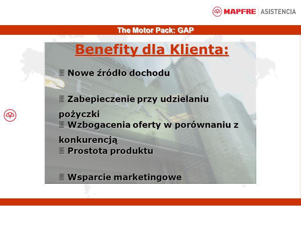 Benefity dla Klienta:  Nowe źródło dochodu