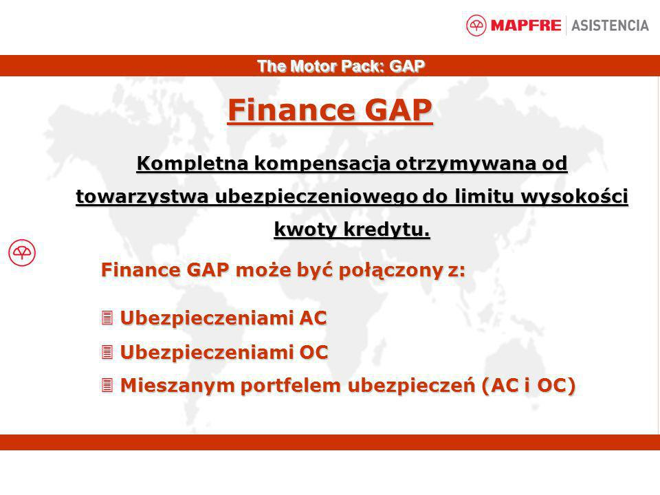 The Motor Pack: GAP Finance GAP. Kompletna kompensacja otrzymywana od towarzystwa ubezpieczeniowego do limitu wysokości kwoty kredytu.