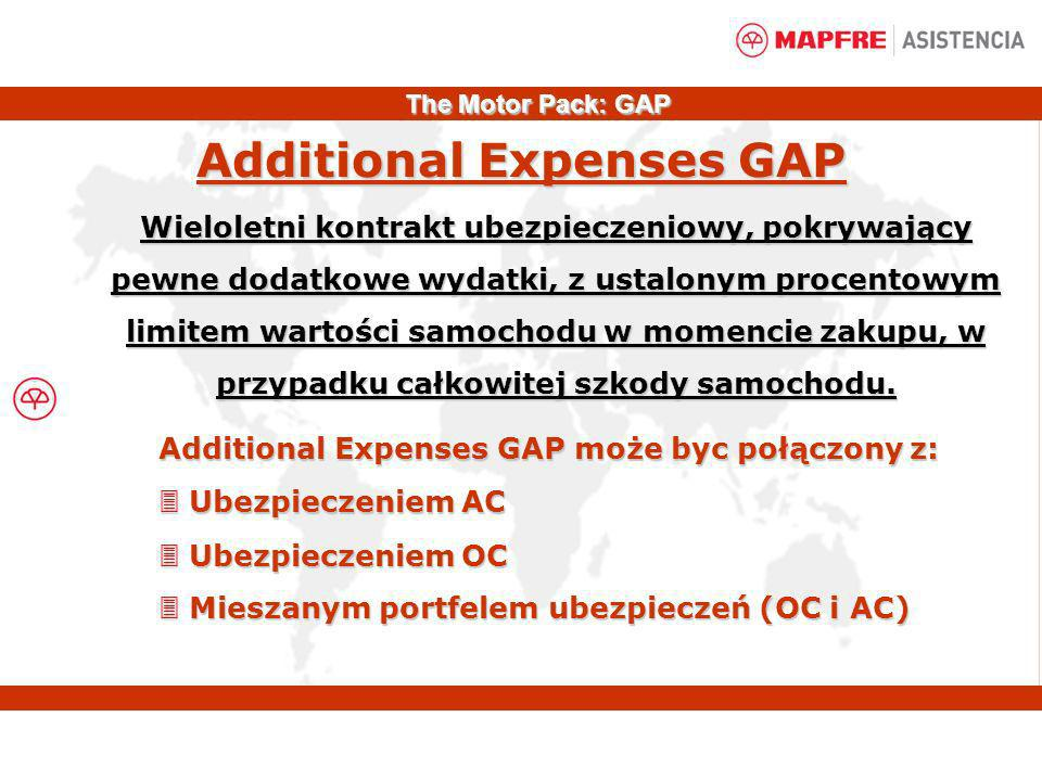 Additional Expenses GAP