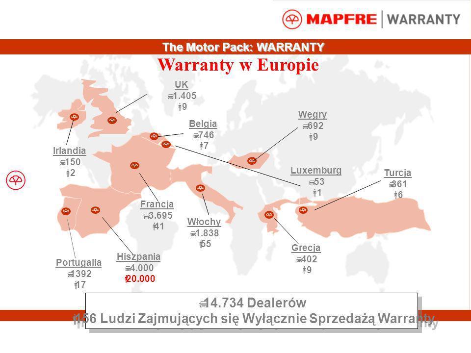2006 Warranty w Europie 14.734 Dealerów