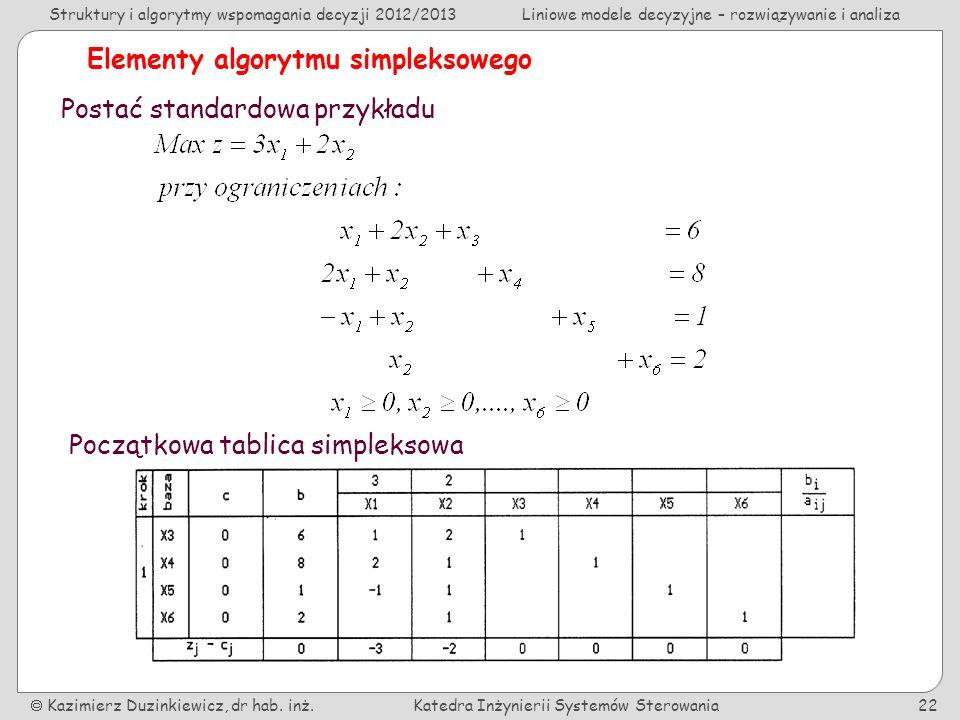 Elementy algorytmu simpleksowego