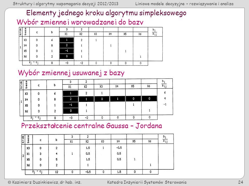 Elementy jednego kroku algorytmu simpleksowego