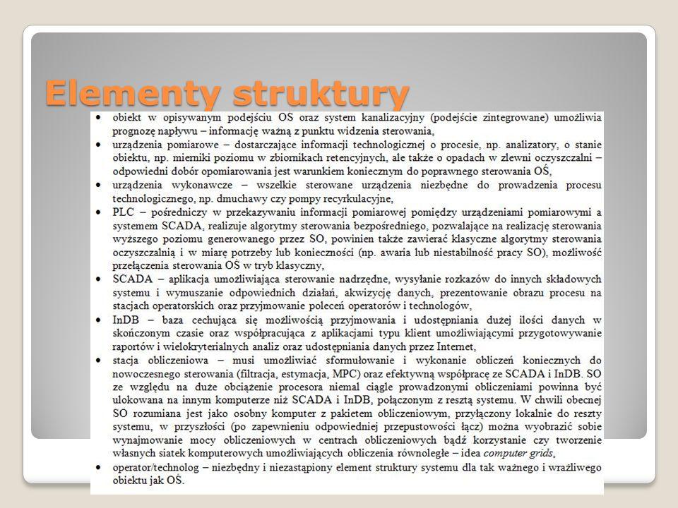 Elementy struktury