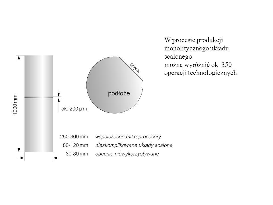 W procesie produkcji monolitycznego układu scalonego