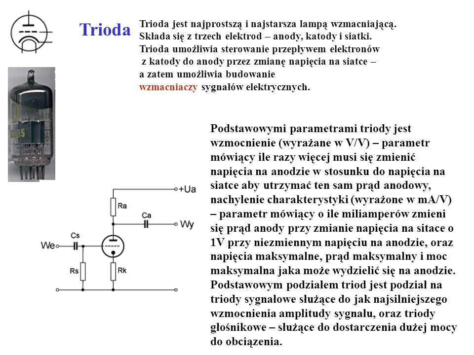 Trioda Trioda jest najprostszą i najstarsza lampą wzmacniającą. Składa się z trzech elektrod – anody, katody i siatki.