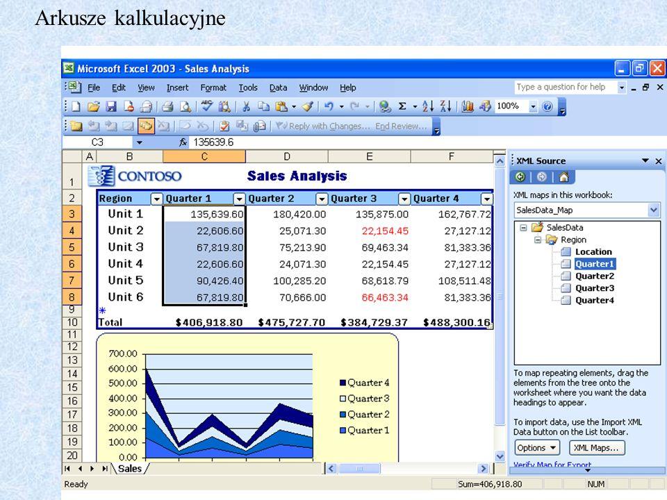 Arkusze kalkulacyjne