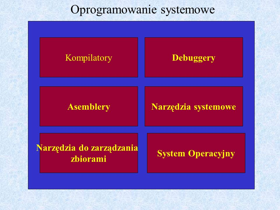 Narzędzia do zarządzania