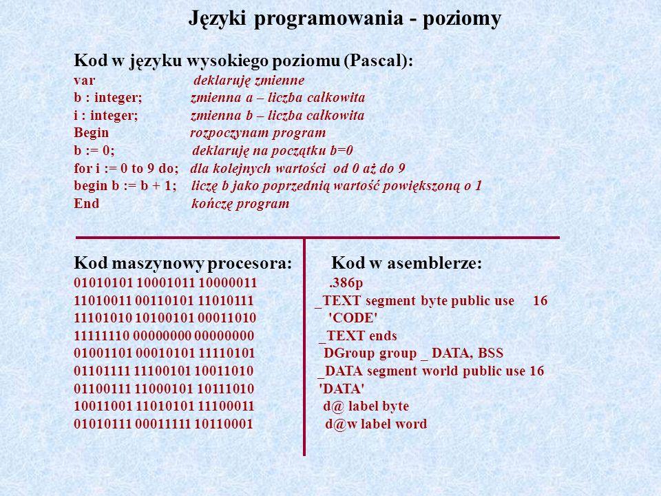 Języki programowania - poziomy