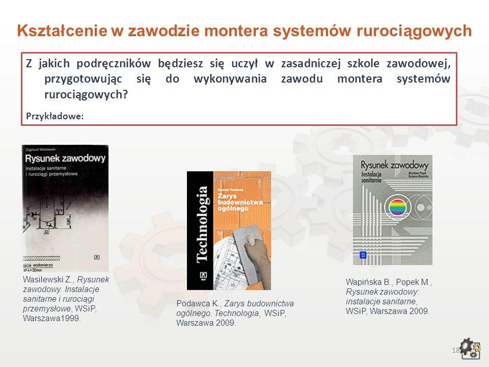 Kształcenie w zawodzie montera systemów rurociągowych