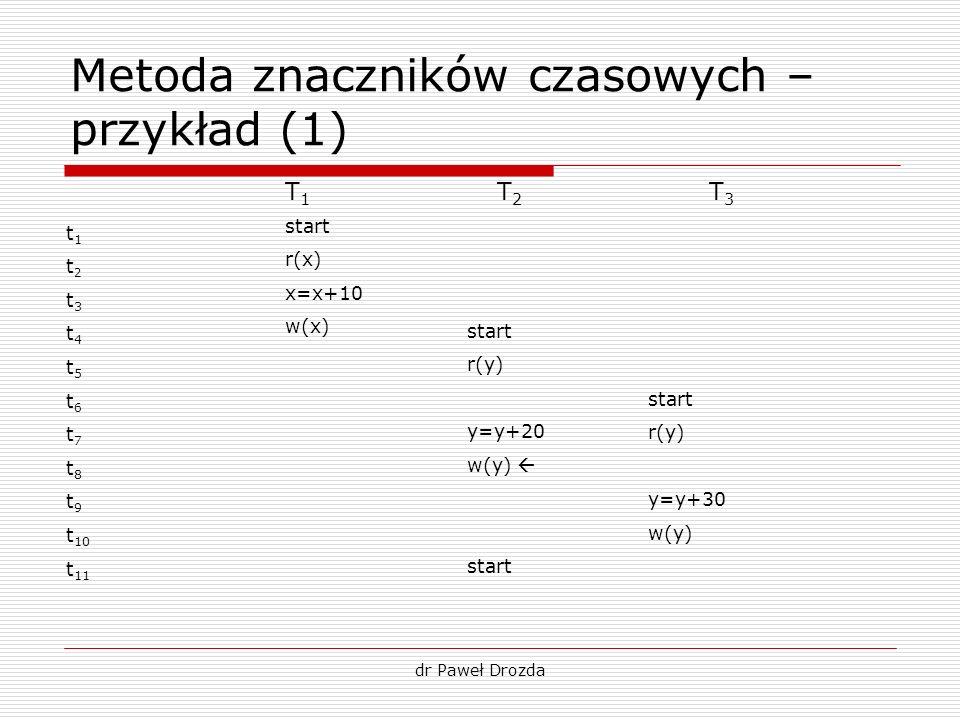 Metoda znaczników czasowych – przykład (1)