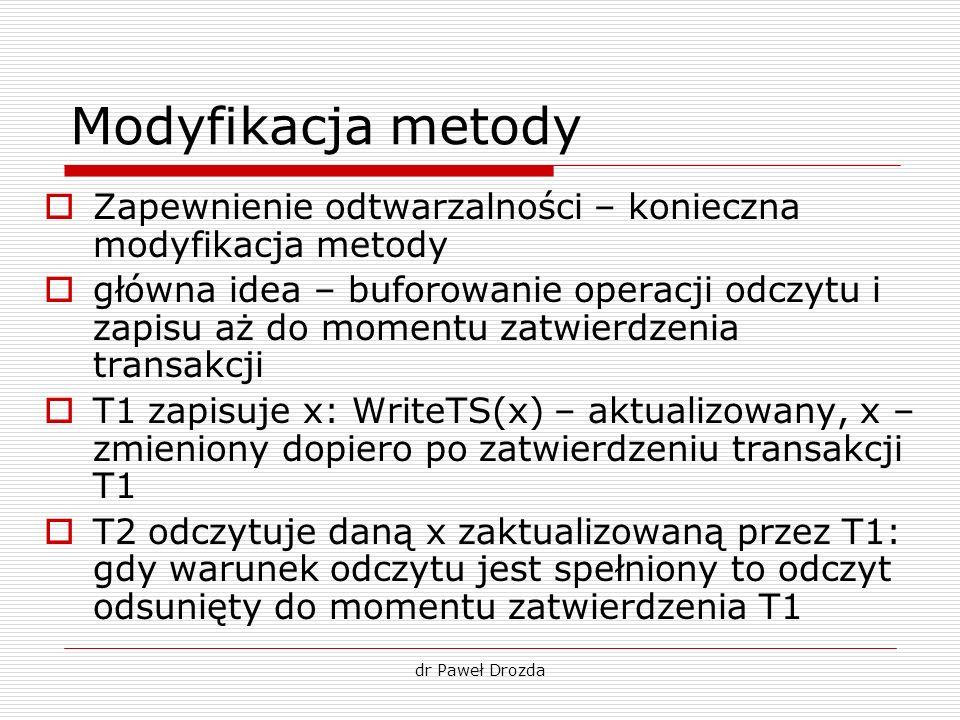 Modyfikacja metody Zapewnienie odtwarzalności – konieczna modyfikacja metody.