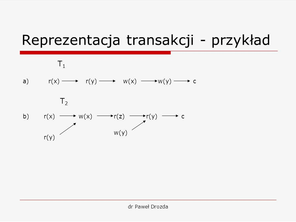 Reprezentacja transakcji - przykład