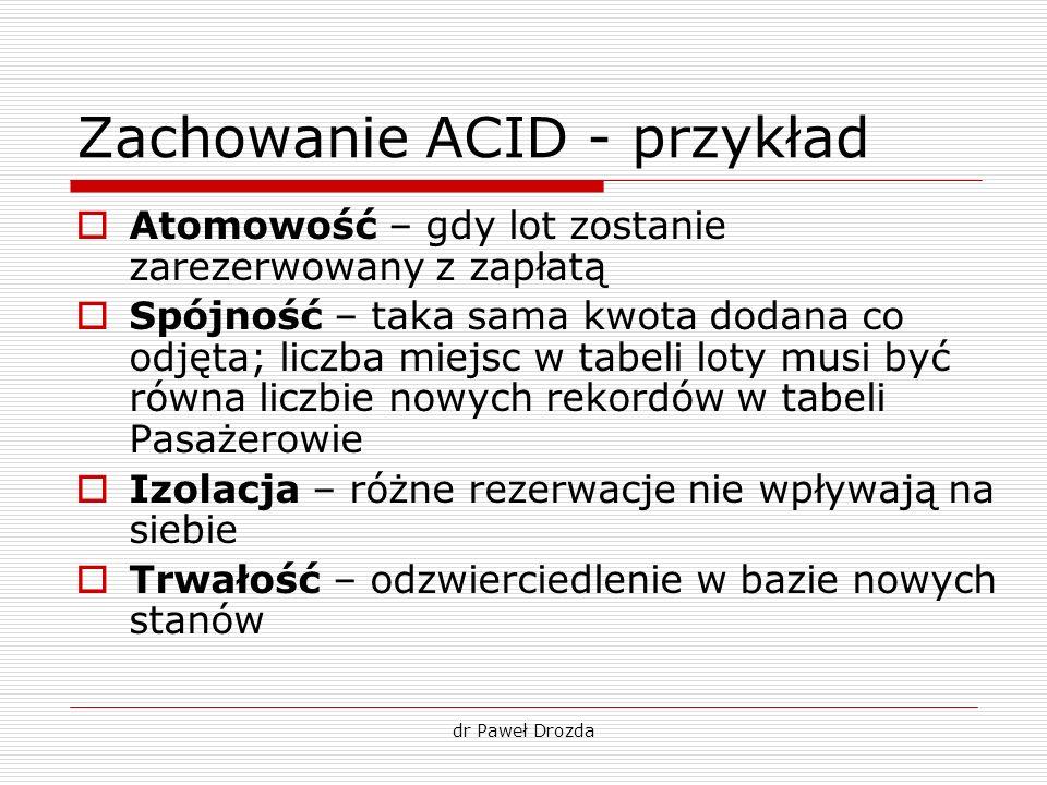Zachowanie ACID - przykład