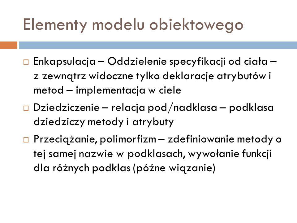 Elementy modelu obiektowego