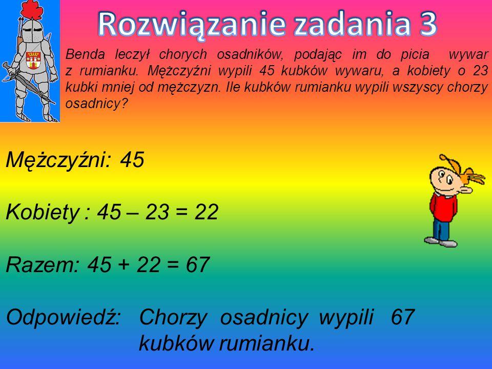 Rozwiązanie zadania 3 Mężczyźni: 45 Kobiety : 45 – 23 = 22