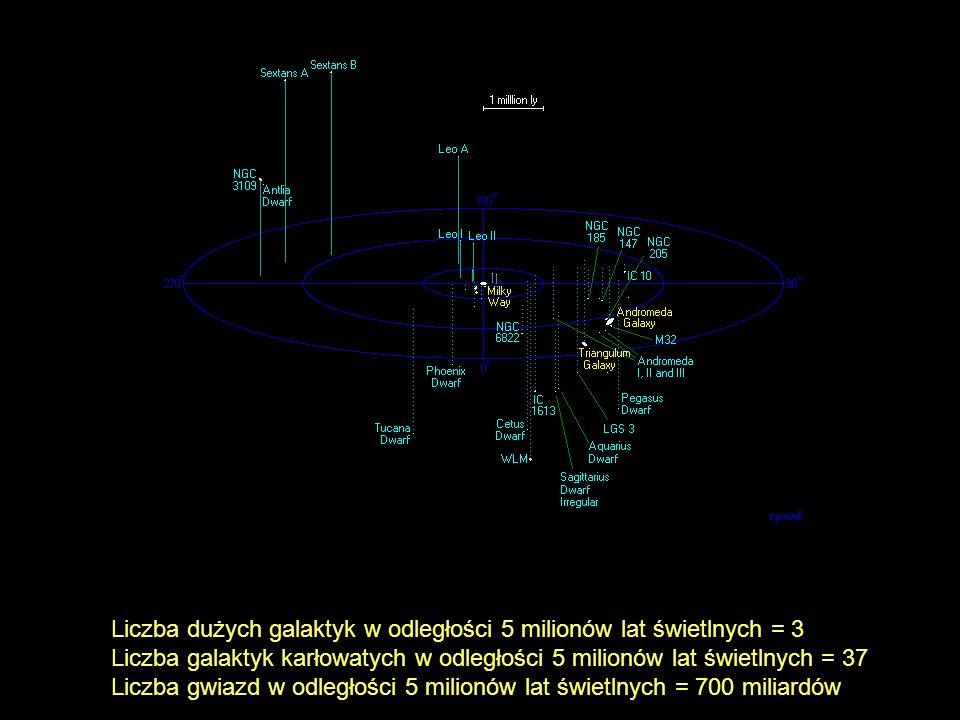 Liczba dużych galaktyk w odległości 5 milionów lat świetlnych = 3