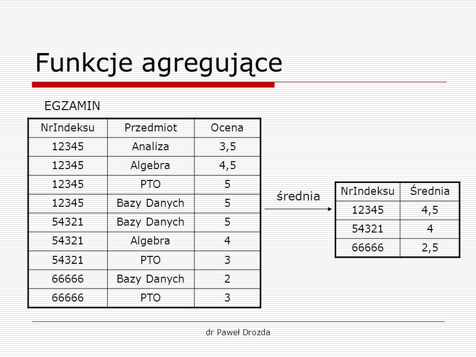 Funkcje agregujące EGZAMIN średnia NrIndeksu Przedmiot Ocena 12345