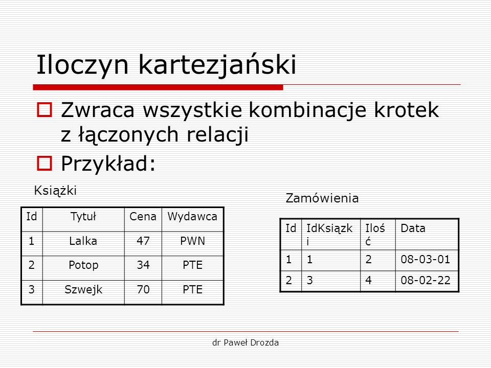 Iloczyn kartezjański Zwraca wszystkie kombinacje krotek z łączonych relacji. Przykład: Książki. Zamówienia.