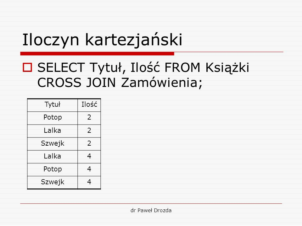 Iloczyn kartezjańskiSELECT Tytuł, Ilość FROM Książki CROSS JOIN Zamówienia; Tytuł. Ilość. Potop. 2.