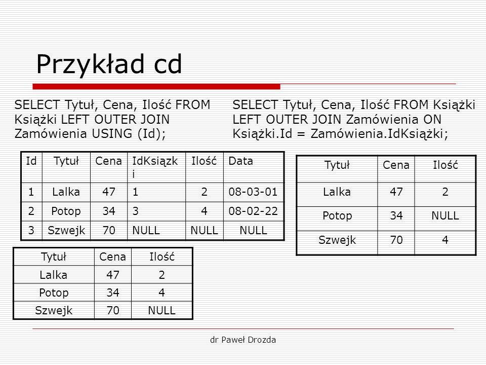 Przykład cd SELECT Tytuł, Cena, Ilość FROM Książki LEFT OUTER JOIN Zamówienia USING (Id);