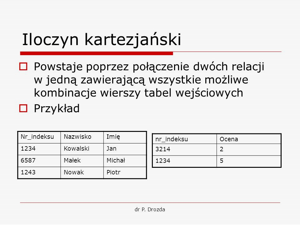Iloczyn kartezjański Powstaje poprzez połączenie dwóch relacji w jedną zawierającą wszystkie możliwe kombinacje wierszy tabel wejściowych.