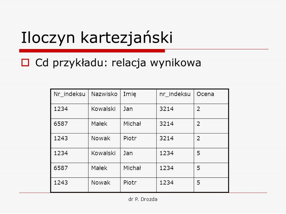 Iloczyn kartezjański Cd przykładu: relacja wynikowa Nr_indeksu