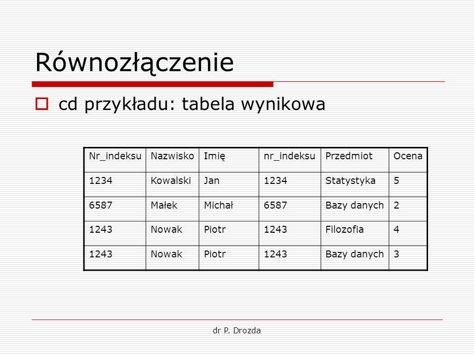 Równozłączenie cd przykładu: tabela wynikowa Nr_indeksu Nazwisko Imię