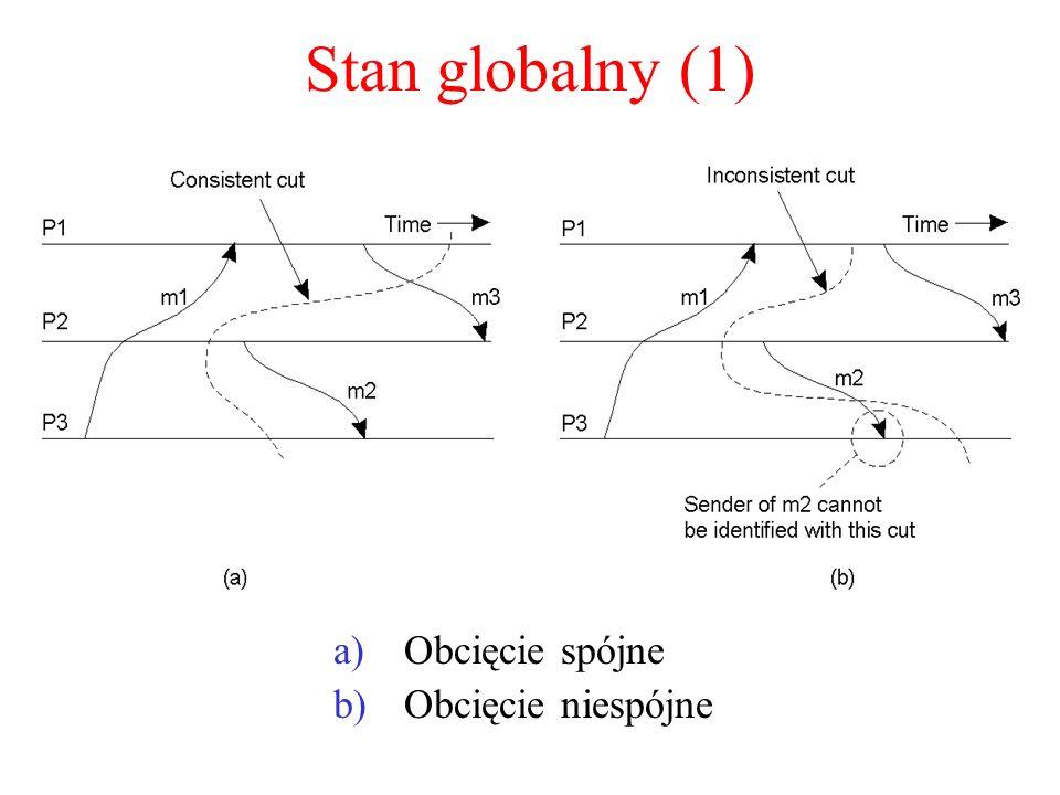 Stan globalny (1) Obcięcie spójne Obcięcie niespójne
