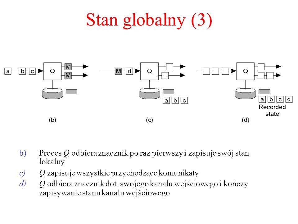 Stan globalny (3) Proces Q odbiera znacznik po raz pierwszy i zapisuje swój stan lokalny. Q zapisuje wszystkie przychodzące komunikaty.