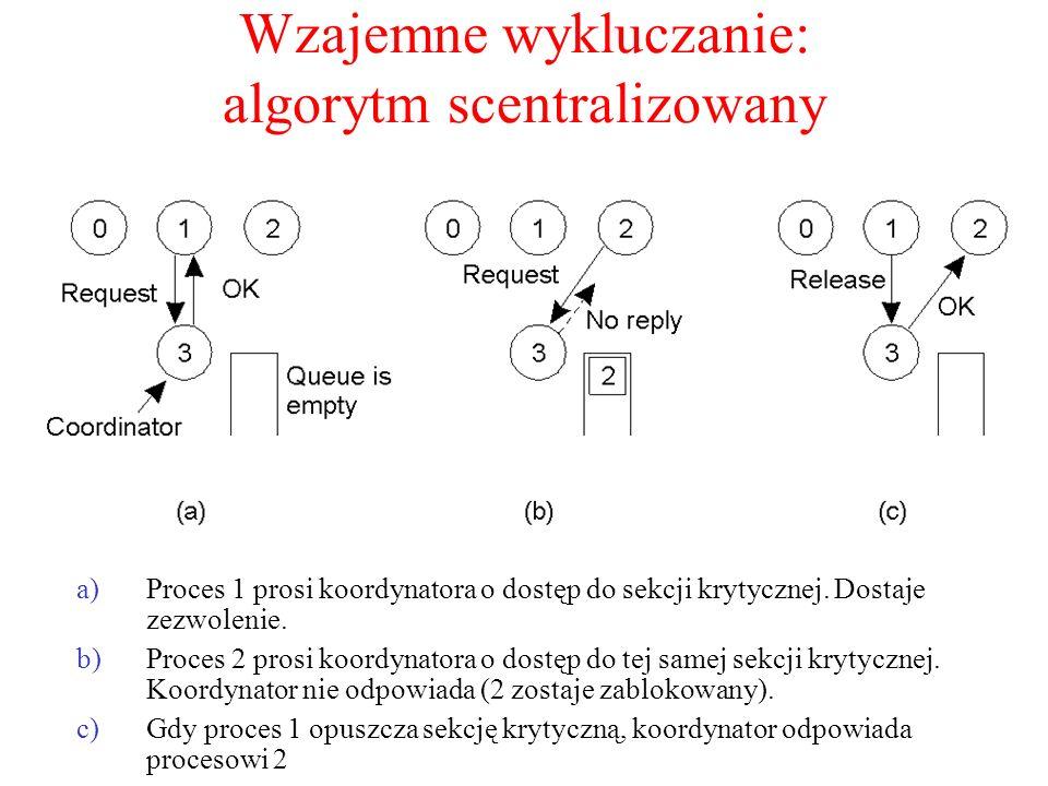 Wzajemne wykluczanie: algorytm scentralizowany