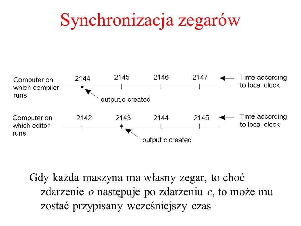 Synchronizacja zegarów