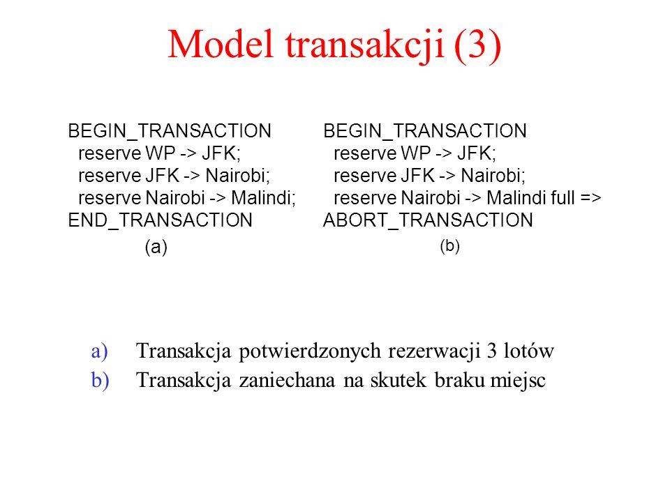 Model transakcji (3) Transakcja potwierdzonych rezerwacji 3 lotów