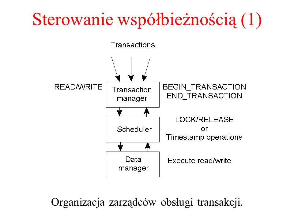 Sterowanie współbieżnością (1)