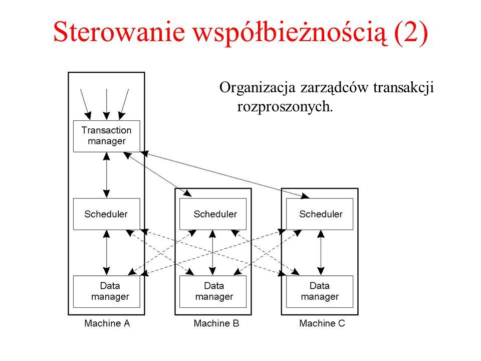 Sterowanie współbieżnością (2)