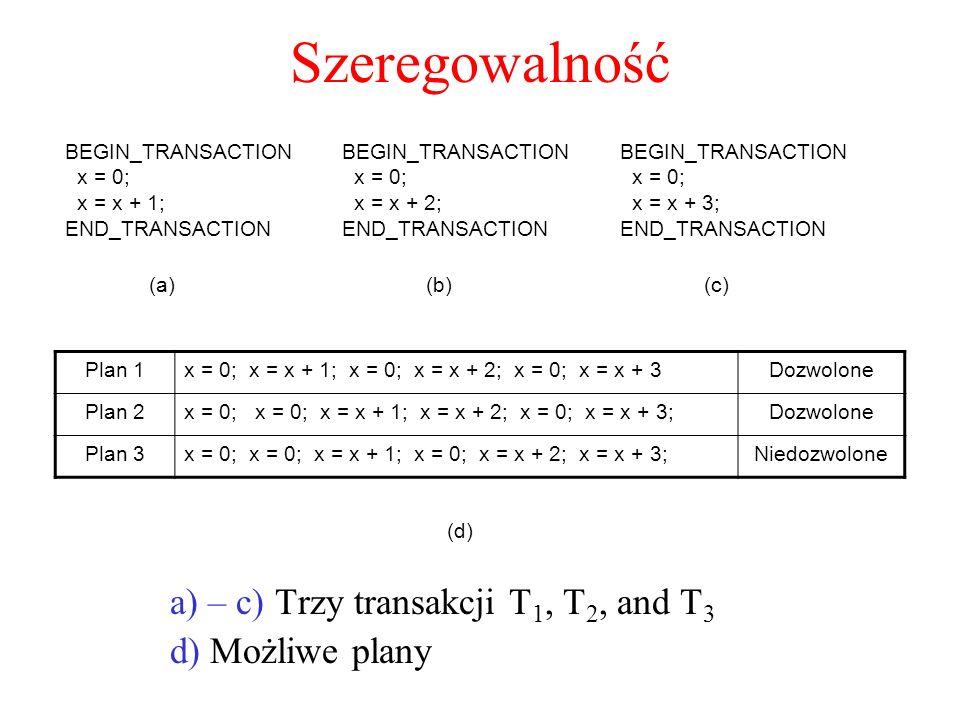 Szeregowalność a) – c) Trzy transakcji T1, T2, and T3 d) Możliwe plany