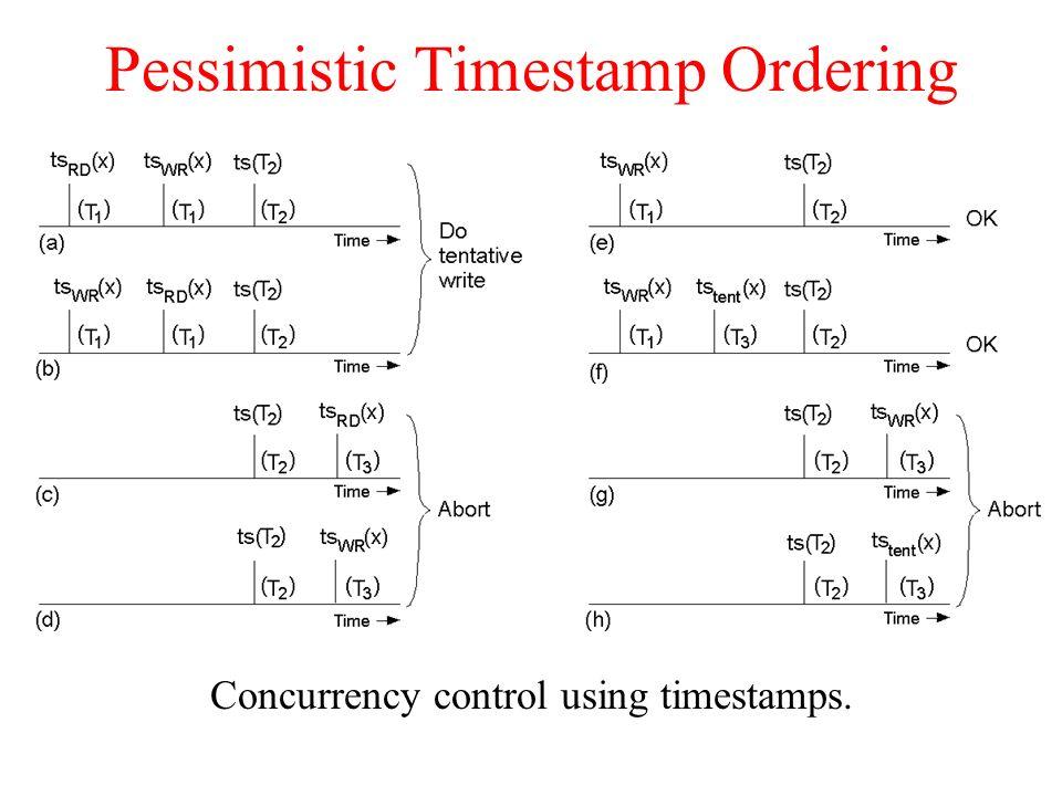 Pessimistic Timestamp Ordering