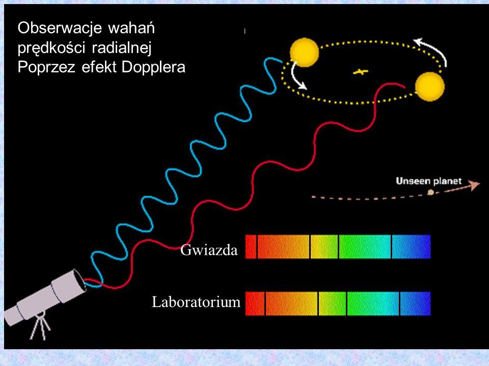 Obserwacje wahań prędkości radialnej Poprzez efekt Dopplera Gwiazda Laboratorium