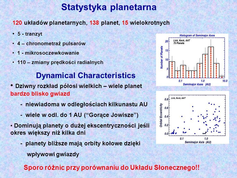 Statystyka planetarna