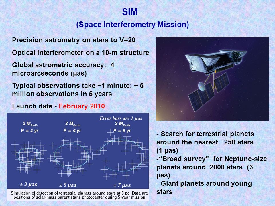SIM (Space Interferometry Mission)