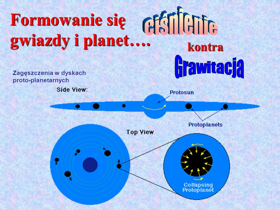 Formowanie się gwiazdy i planet….