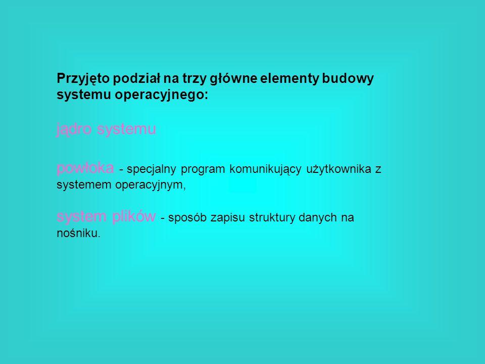 system plików - sposób zapisu struktury danych na nośniku.