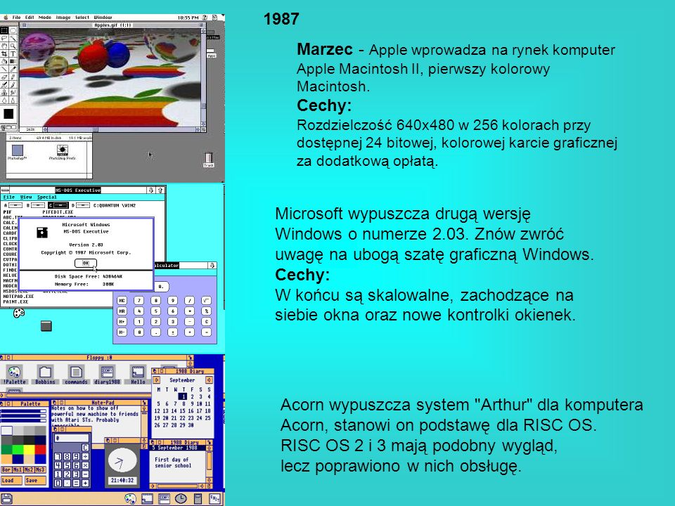 Acorn wypuszcza system Arthur dla komputera