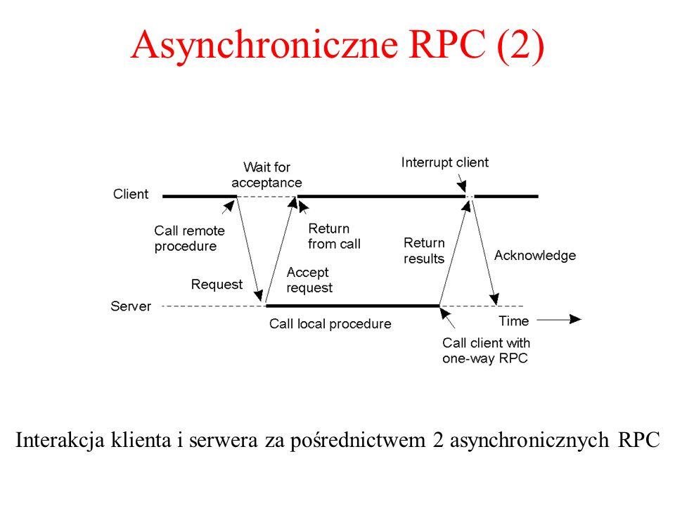 Interakcja klienta i serwera za pośrednictwem 2 asynchronicznych RPC