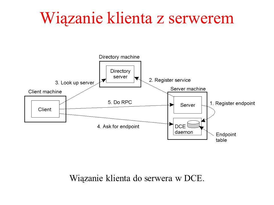 Wiązanie klienta z serwerem