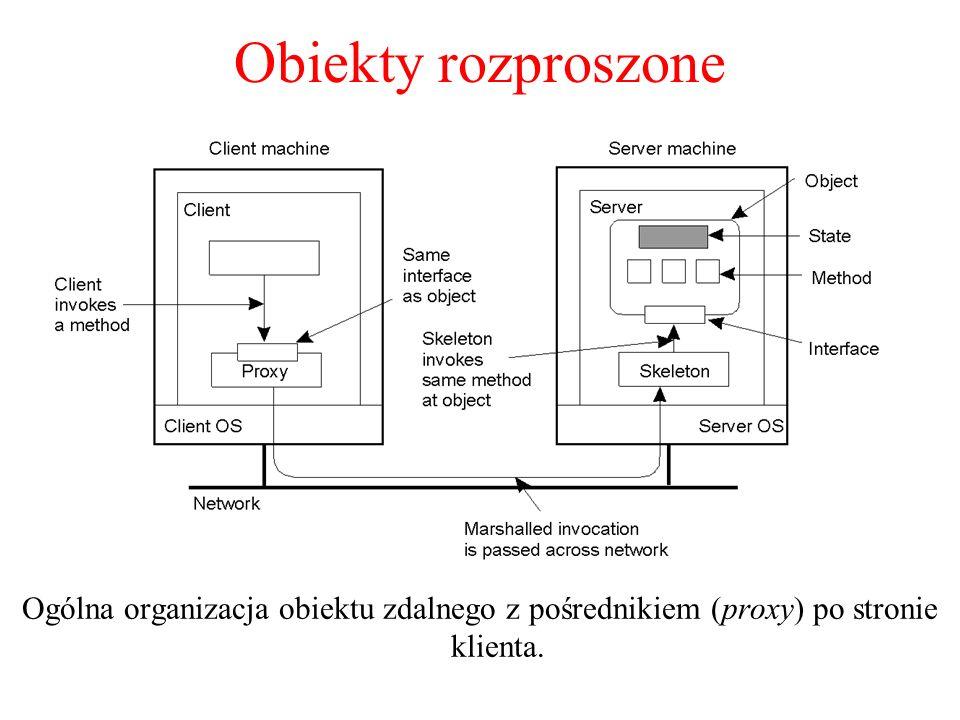 Obiekty rozproszone 2-16.